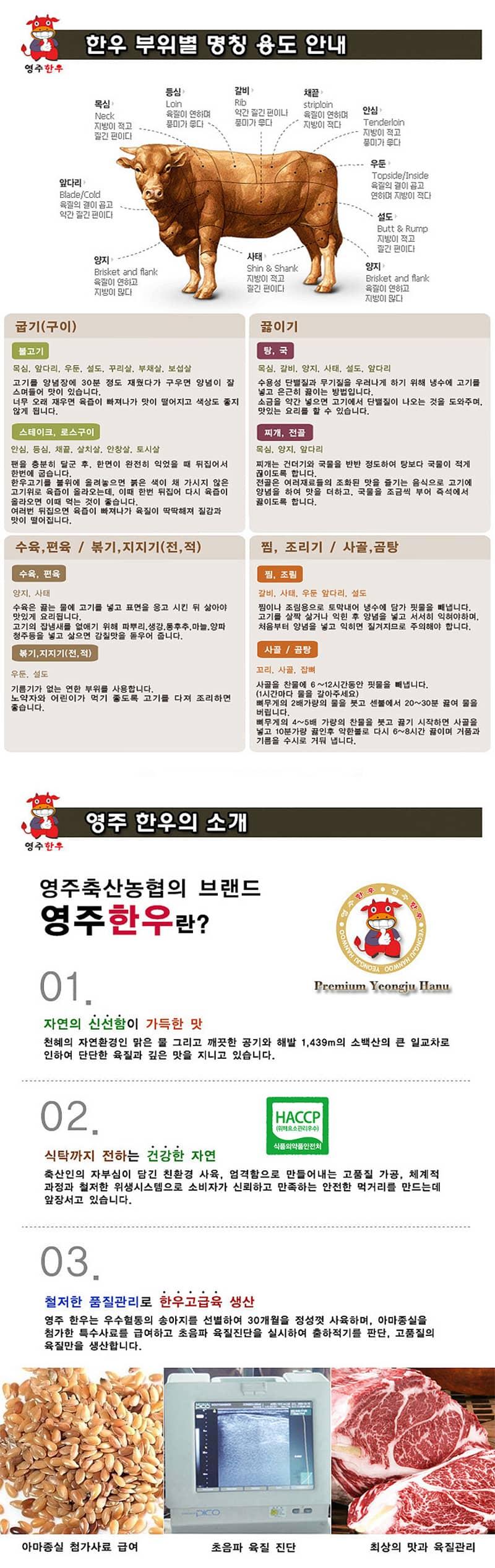 yeongjuchughyeob-yeongju_hanu_teugseon_4ho_detail_800_5.jpg